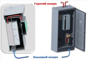 Шкафы управления электродвигателями ШУЭ